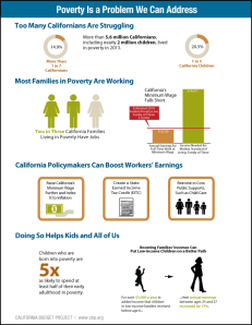 CBP-Poverty-Infographic-2014-for-Blog
