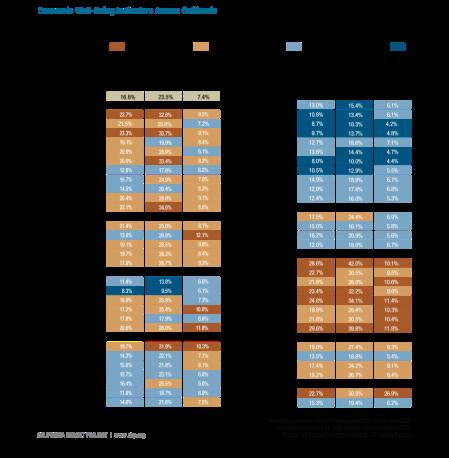 Econ-Indicators-1.7.14